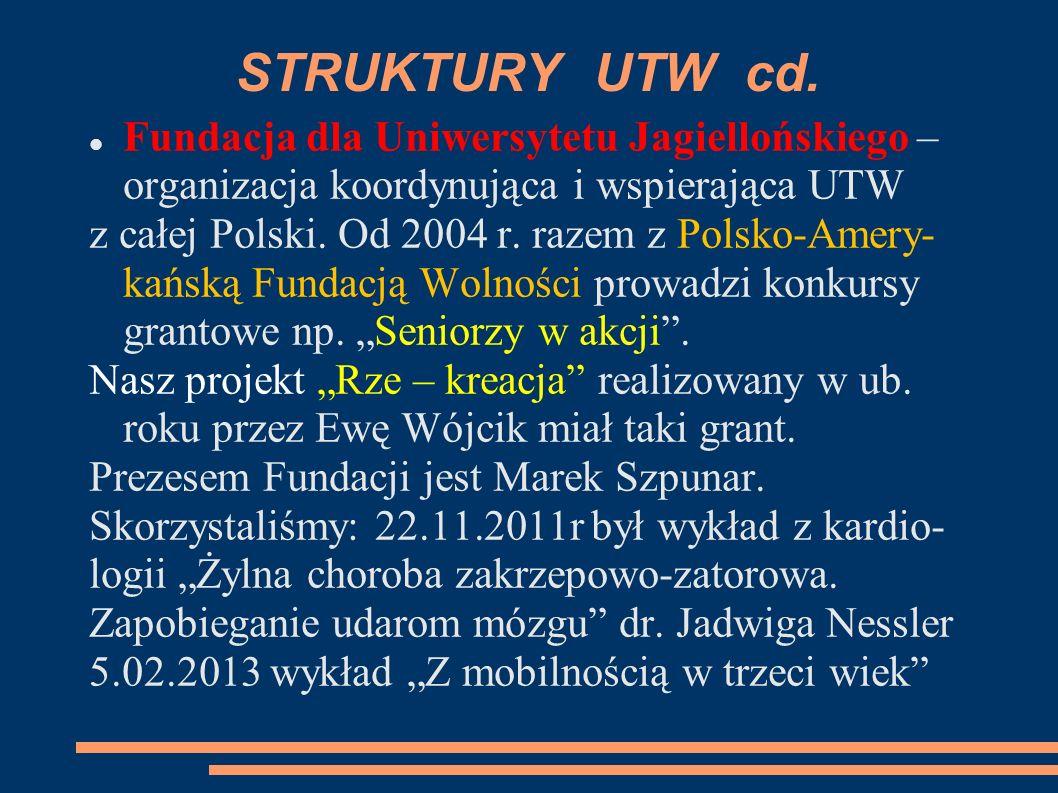 STRUKTURY UTW cd. Fundacja dla Uniwersytetu Jagiellońskiego – organizacja koordynująca i wspierająca UTW.