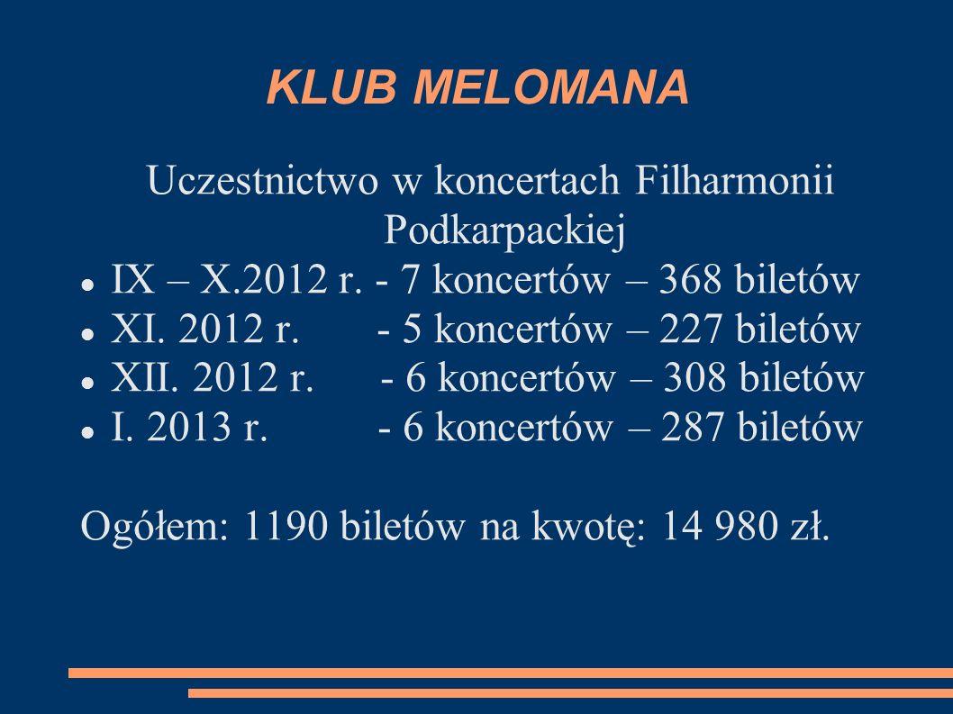 Uczestnictwo w koncertach Filharmonii Podkarpackiej