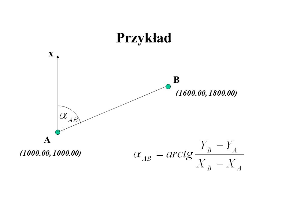 Przykład x B (1600.00, 1800.00) A (1000.00, 1000.00)