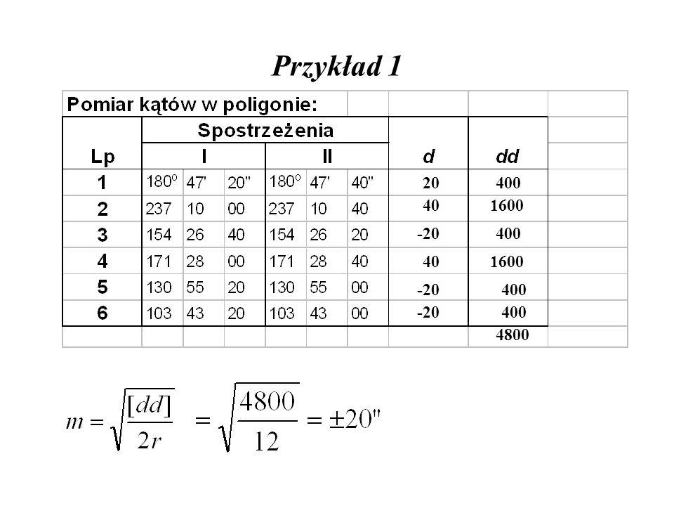 Przykład 1 20 400 40 1600 -20 400 40 1600 -20 400 -20 400 4800