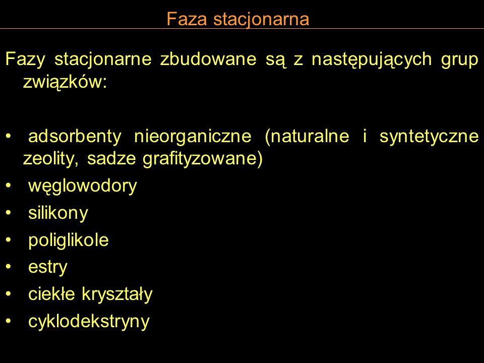 Faza stacjonarna Fazy stacjonarne zbudowane są z następujących grup związków:
