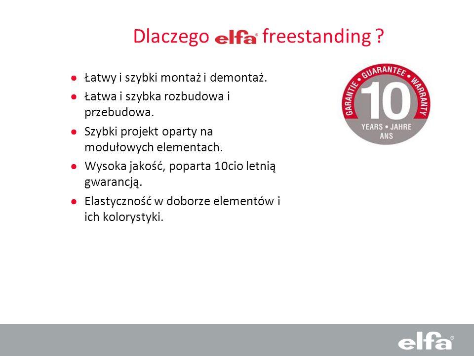 Dlaczego freestanding