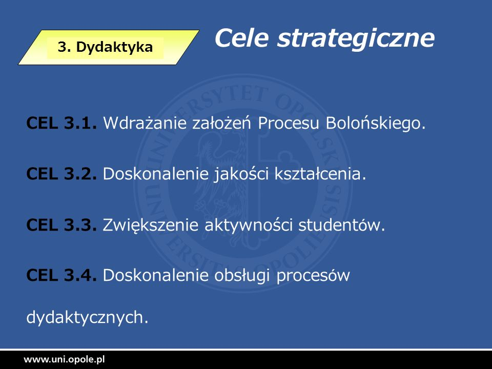 Cele strategiczne CEL 3.1. Wdrażanie założeń Procesu Bolońskiego.