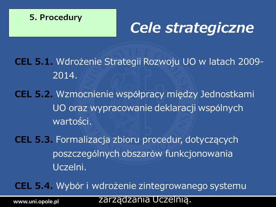 5. Procedury Cele strategiczne. CEL 5.1. Wdrożenie Strategii Rozwoju UO w latach 2009-2014.