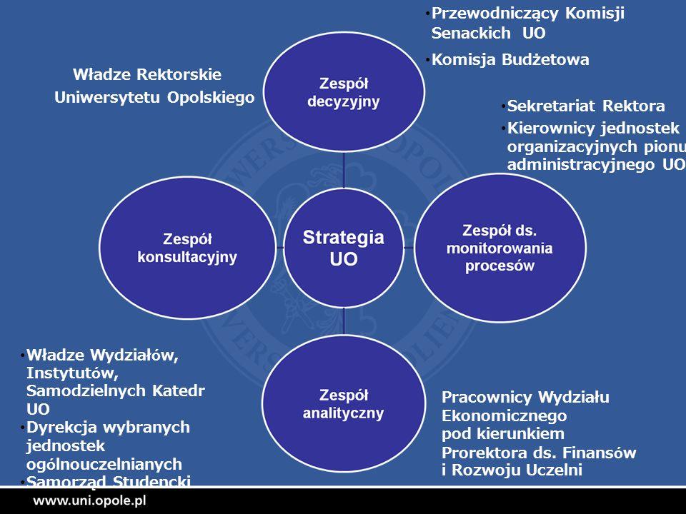 Uniwersytetu Opolskiego