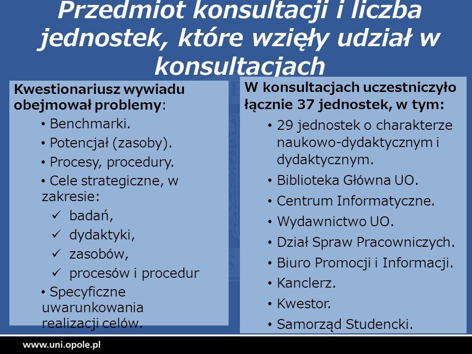 Przedmiot konsultacji i liczba jednostek, które wzięły udział w konsultacjach