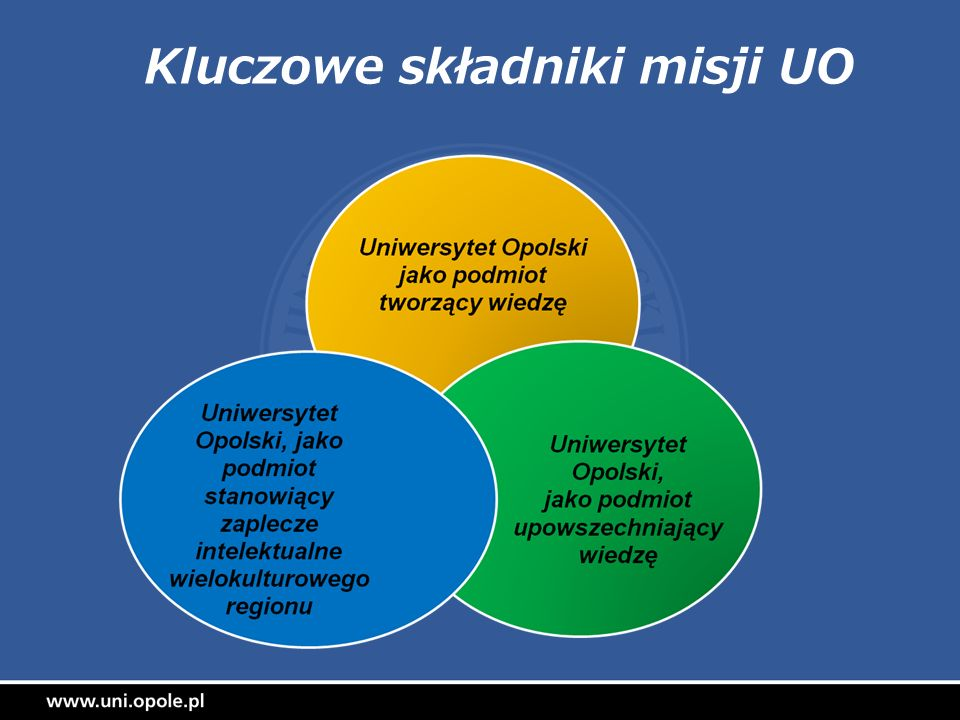 Kluczowe składniki misji UO
