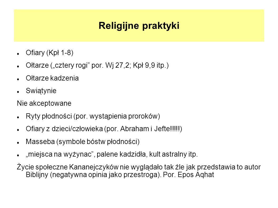 Religijne praktyki Ofiary (Kpł 1-8)