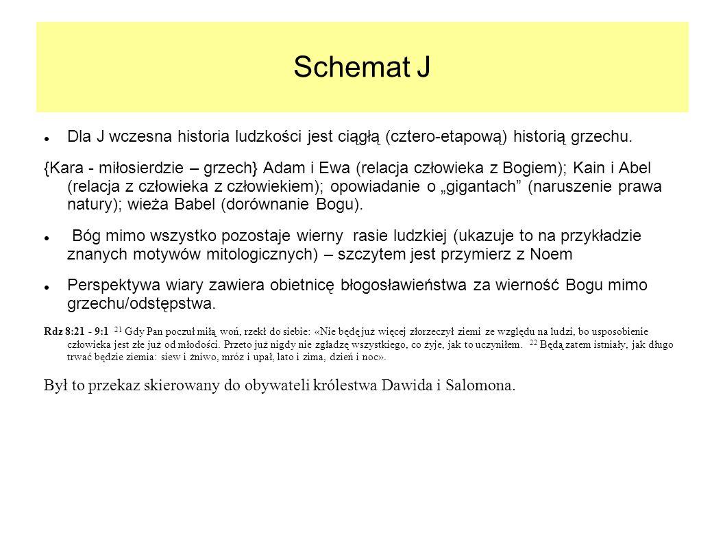 Schemat J Dla J wczesna historia ludzkości jest ciągłą (cztero-etapową) historią grzechu.