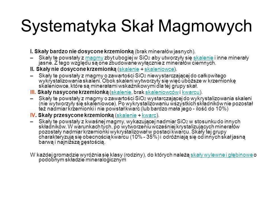 Systematyka Skał Magmowych