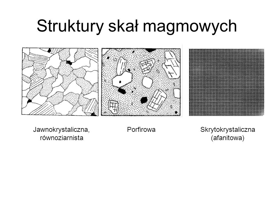 Struktury skał magmowych