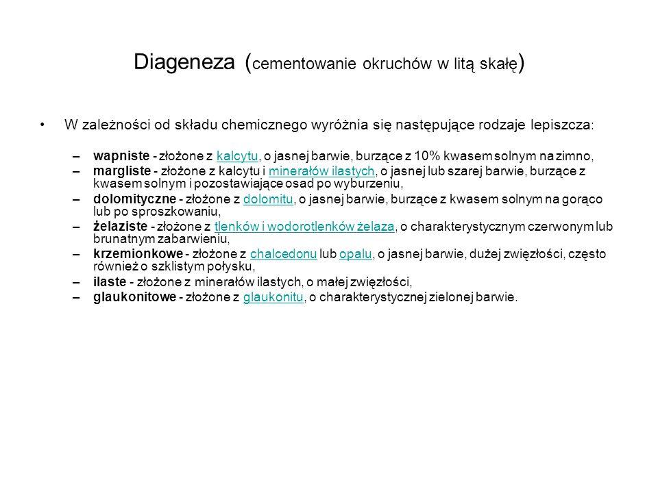 Diageneza (cementowanie okruchów w litą skałę)
