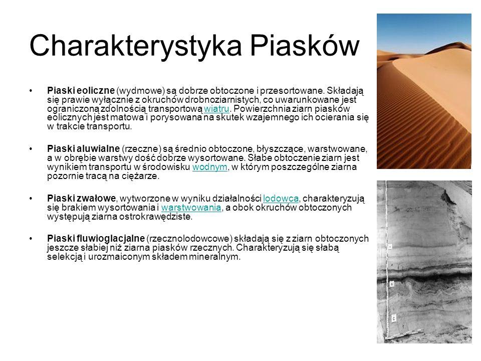 Charakterystyka Piasków