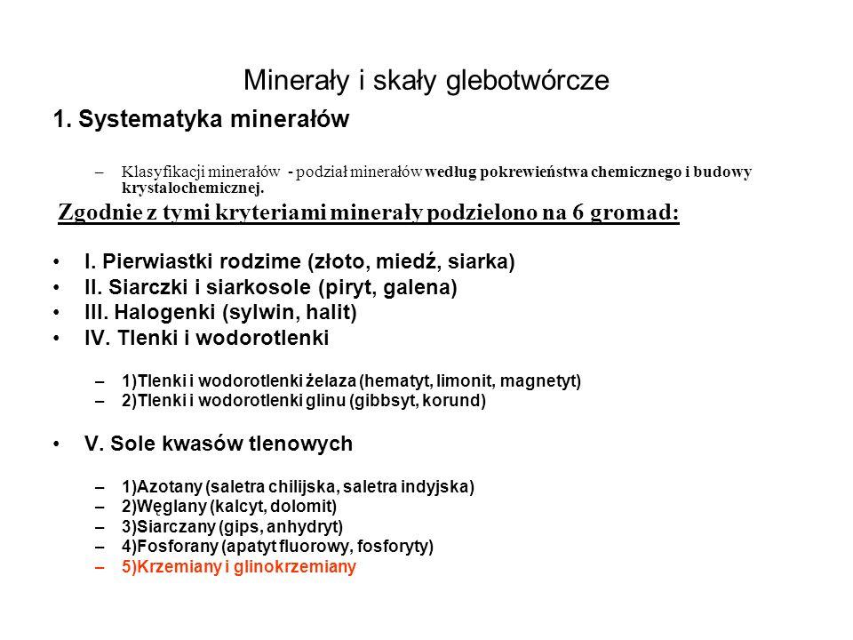 Minerały i skały glebotwórcze