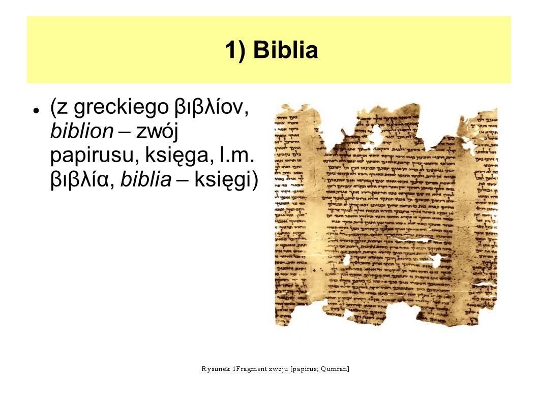 1) Biblia (z greckiego βιβλίον, biblion – zwój papirusu, księga, l.m. βιβλία, biblia – księgi)