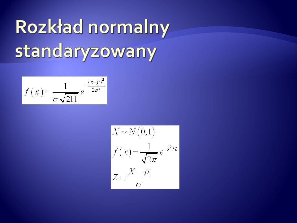 Rozkład normalny standaryzowany