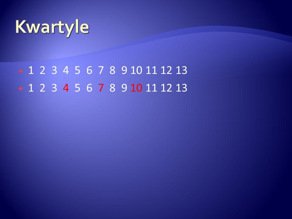 Kwartyle 1 2 3 4 5 6 7 8 9 10 11 12 13