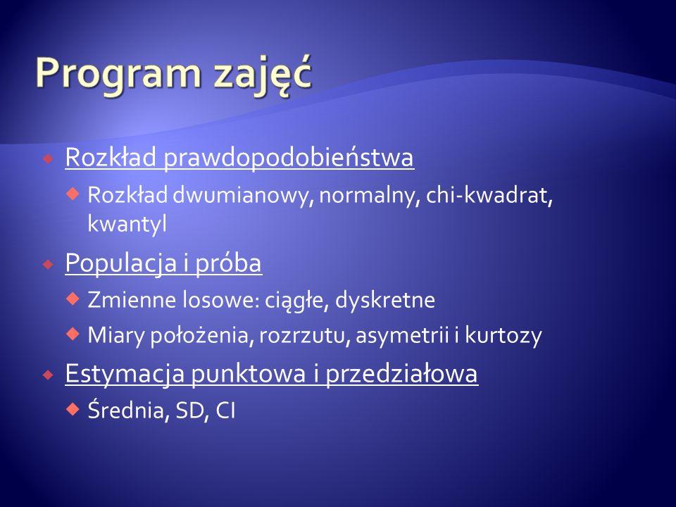 Program zajęć Rozkład prawdopodobieństwa Populacja i próba