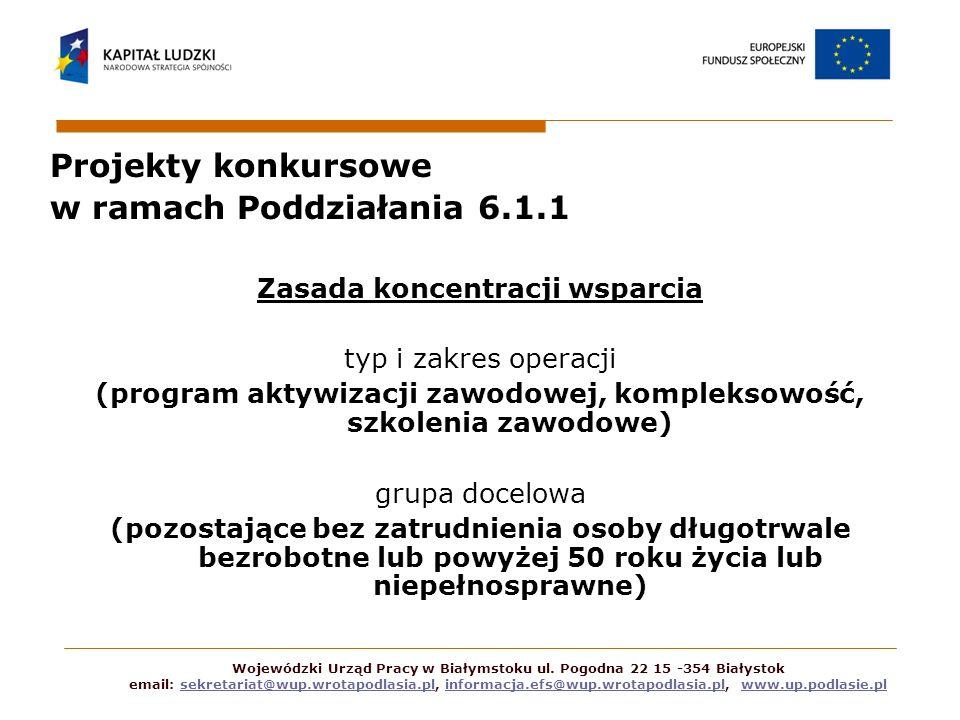 Projekty konkursowe w ramach Poddziałania 6.1.1