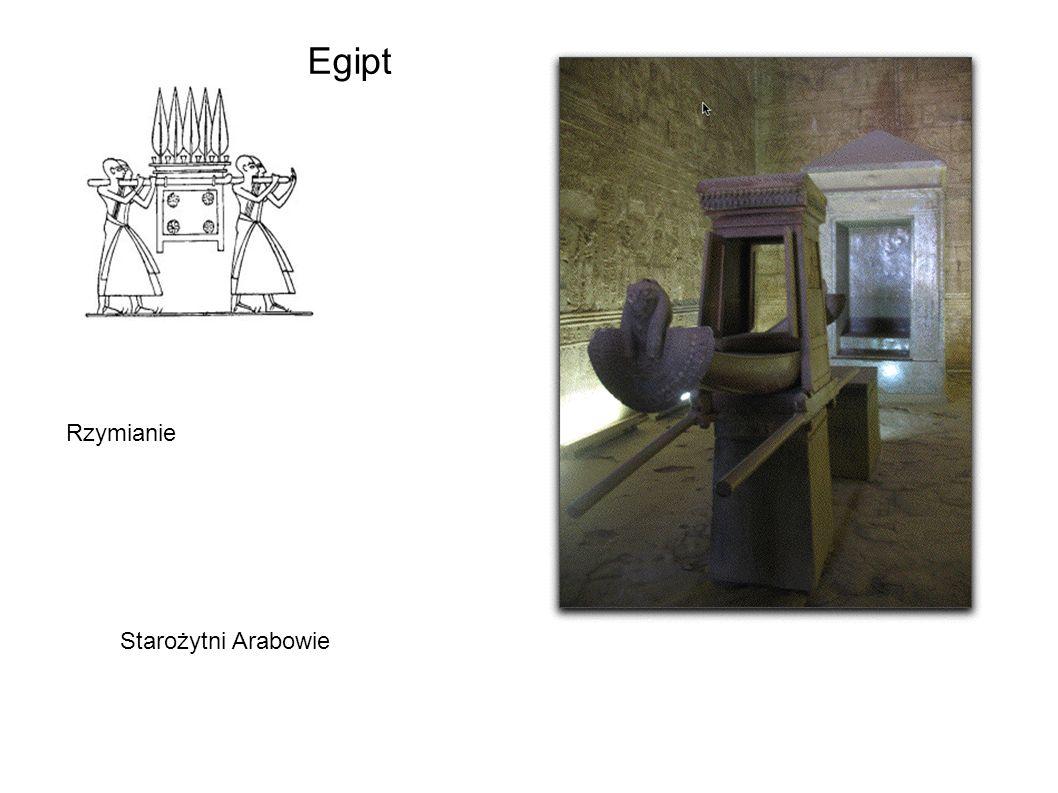 Egipt Rzymianie Starożytni Arabowie