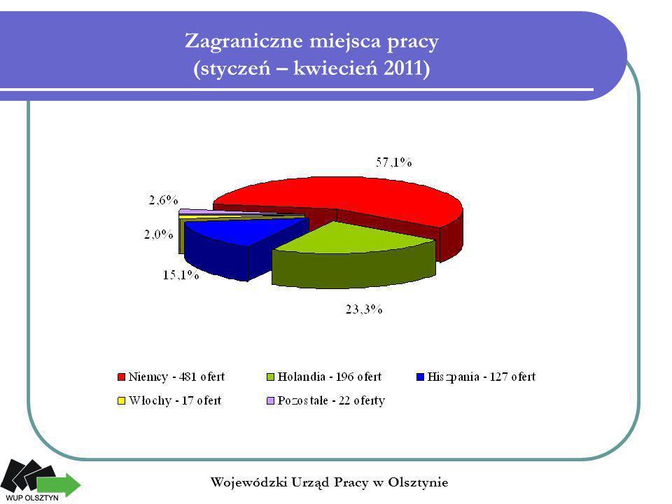 Zagraniczne miejsca pracy (styczeń – kwiecień 2011)