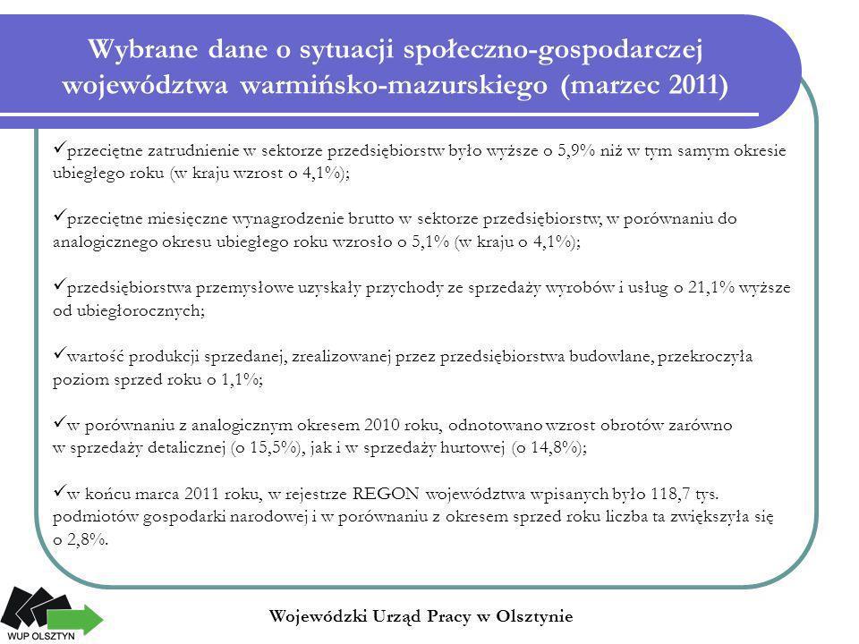 Wybrane dane o sytuacji społeczno-gospodarczej województwa warmińsko-mazurskiego (marzec 2011)