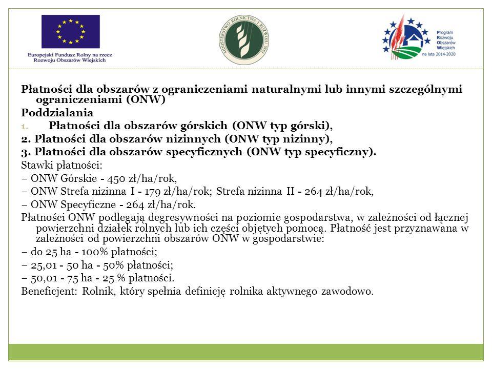 Płatności dla obszarów z ograniczeniami naturalnymi lub innymi szczególnymi ograniczeniami (ONW)