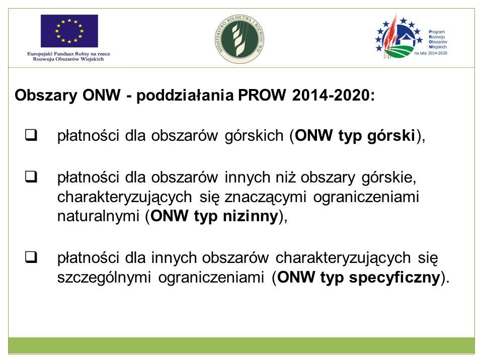 Obszary ONW - poddziałania PROW 2014-2020: