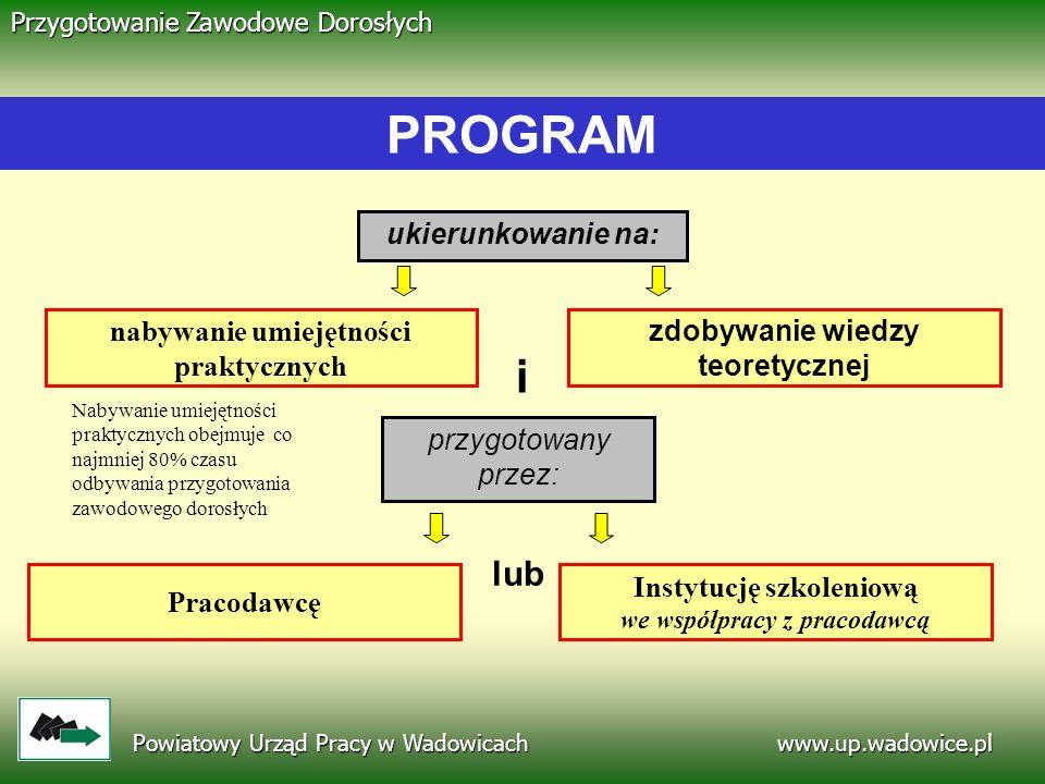 PROGRAM i lub ukierunkowanie na: nabywanie umiejętności praktycznych