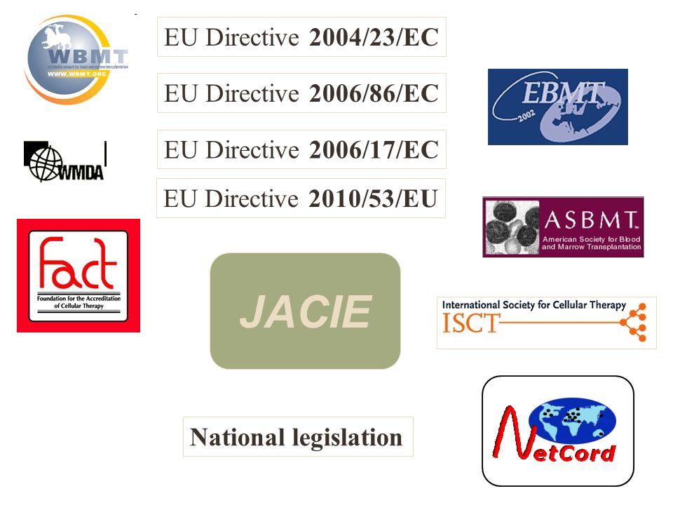 JACIE EU Directive 2004/23/EC EU Directive 2006/86/EC