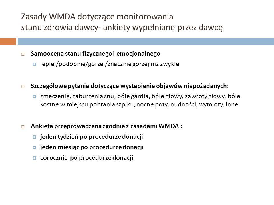Zasady WMDA dotyczące monitorowania stanu zdrowia dawcy- ankiety wypełniane przez dawcę
