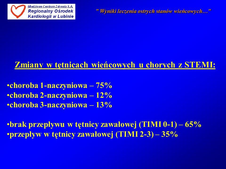 Zmiany w tętnicach wieńcowych u chorych z STEMI: