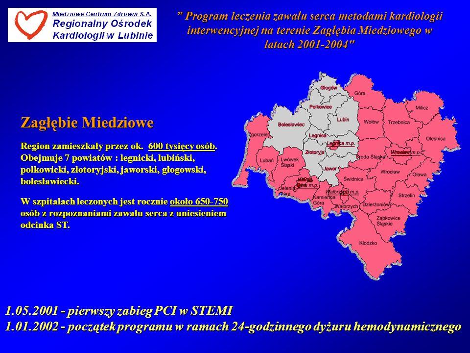 Program leczenia zawału serca metodami kardiologii interwencyjnej na terenie Zagłębia Miedziowego w latach 2001-2004