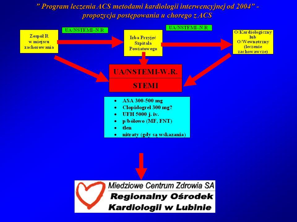 Program leczenia ACS metodami kardiologii interwencyjnej od 2004 - propozycja postępowania u chorego z ACS