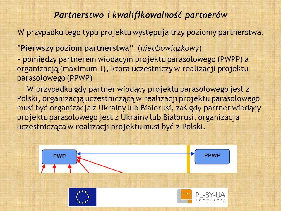 Partnerstwo i kwalifikowalność partnerów