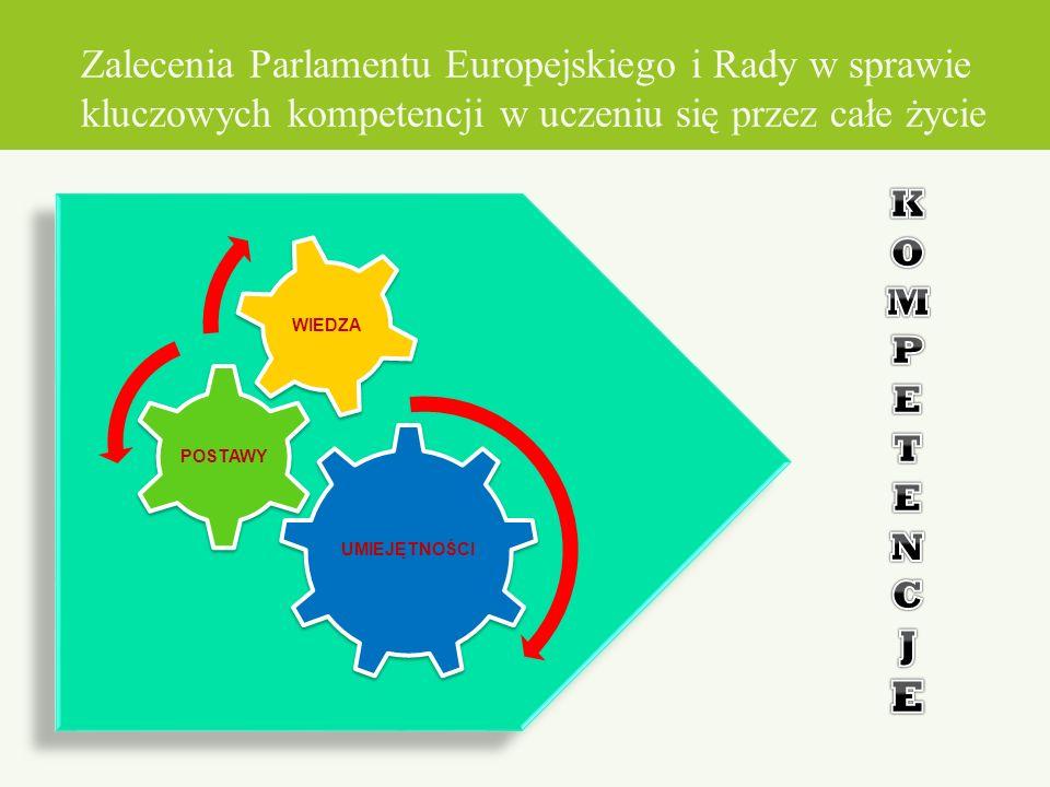 Zalecenia Parlamentu Europejskiego i Rady w sprawie kluczowych kompetencji w uczeniu się przez całe życie