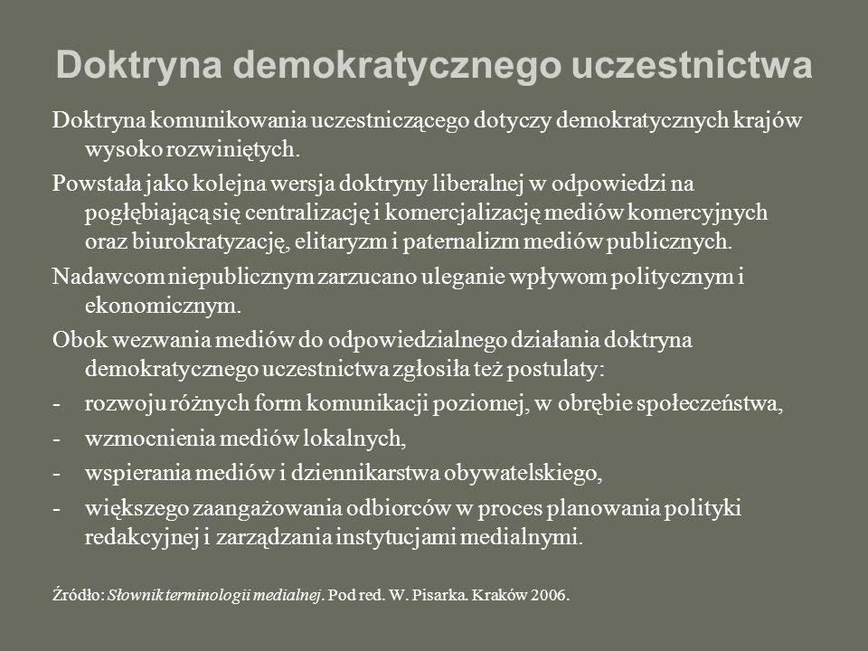 Doktryna demokratycznego uczestnictwa