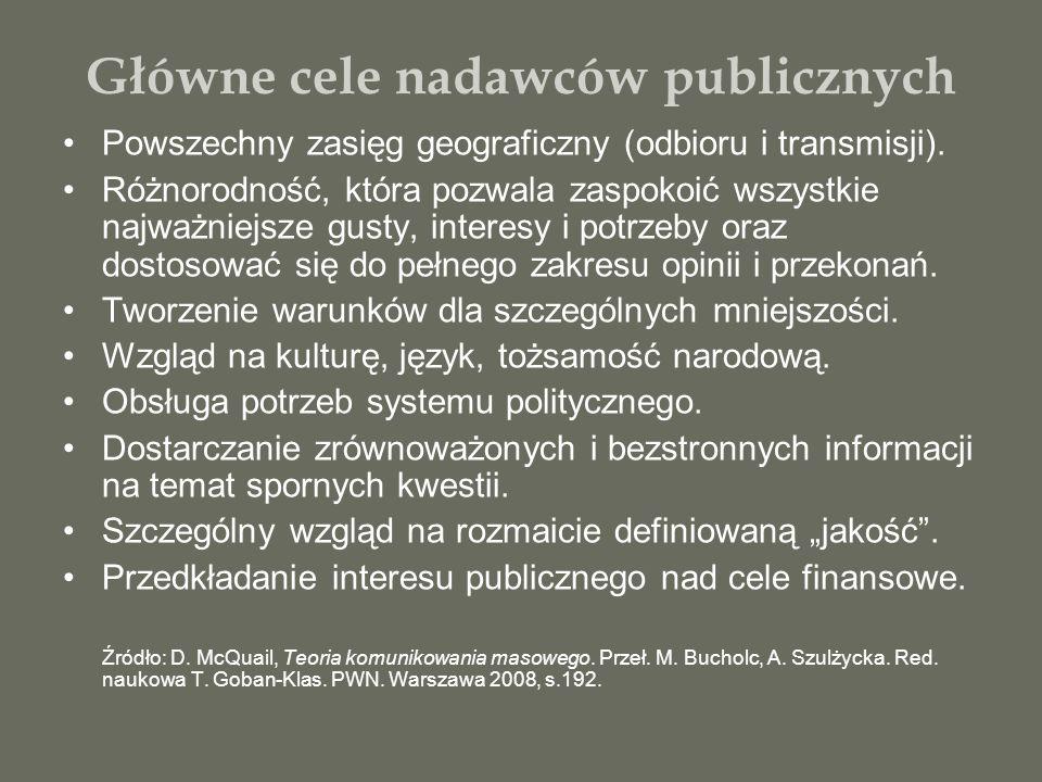 Główne cele nadawców publicznych