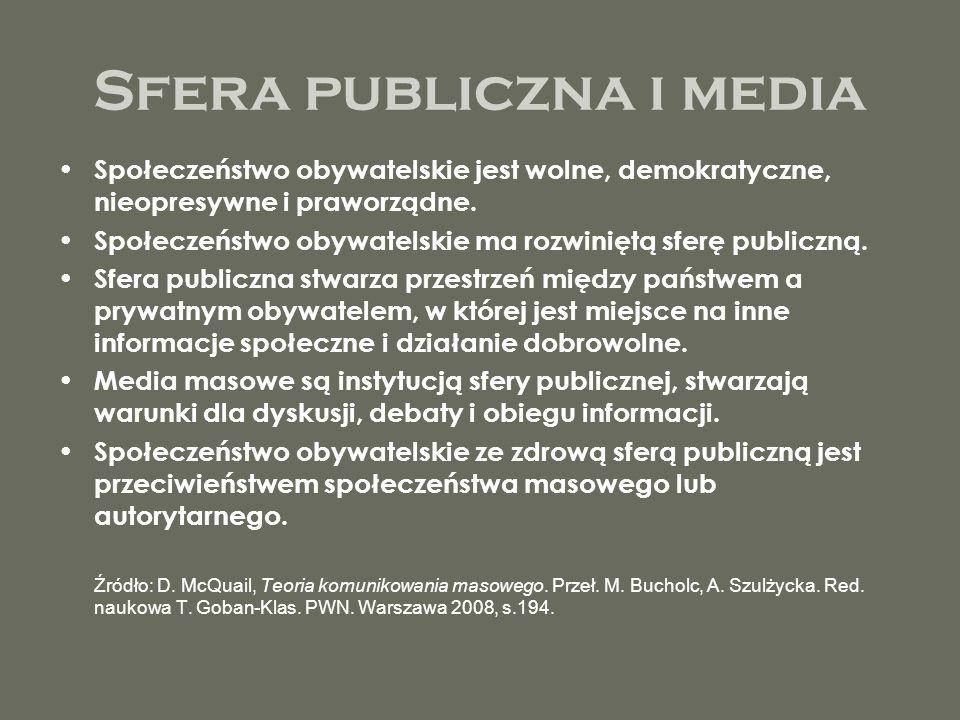 Sfera publiczna i media