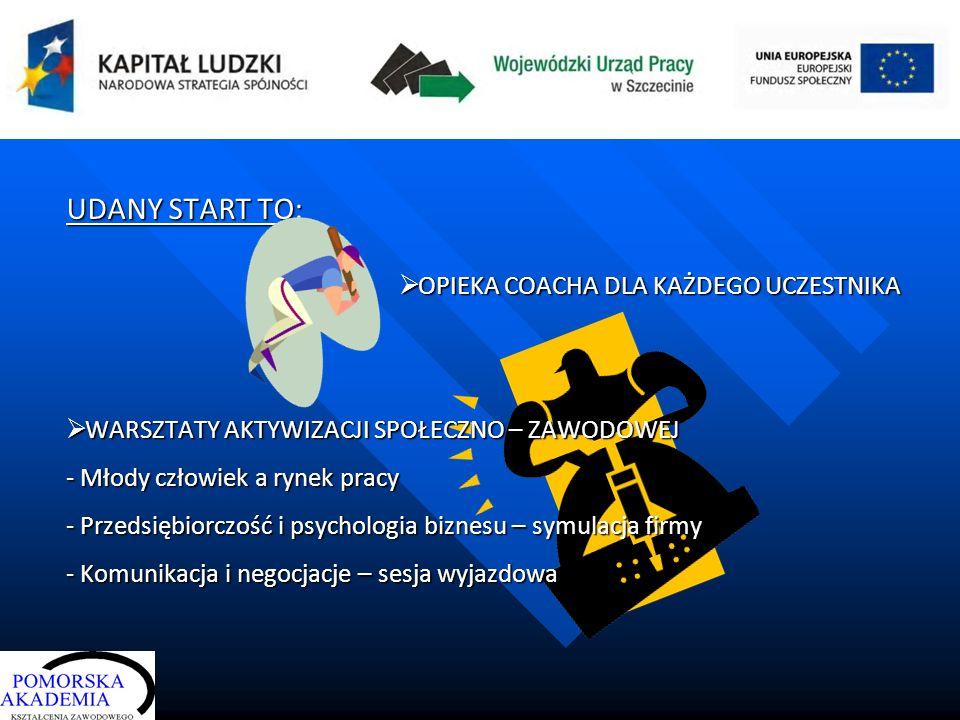 EFS - Programy Operacyjne 2007-2013
