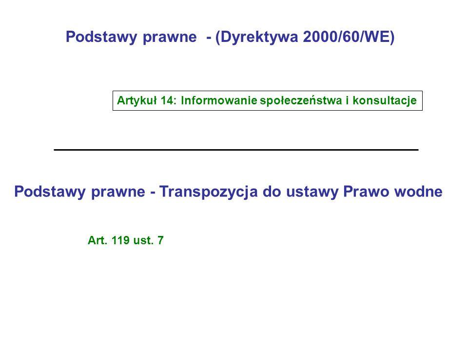 Podstawy prawne - (Dyrektywa 2000/60/WE)