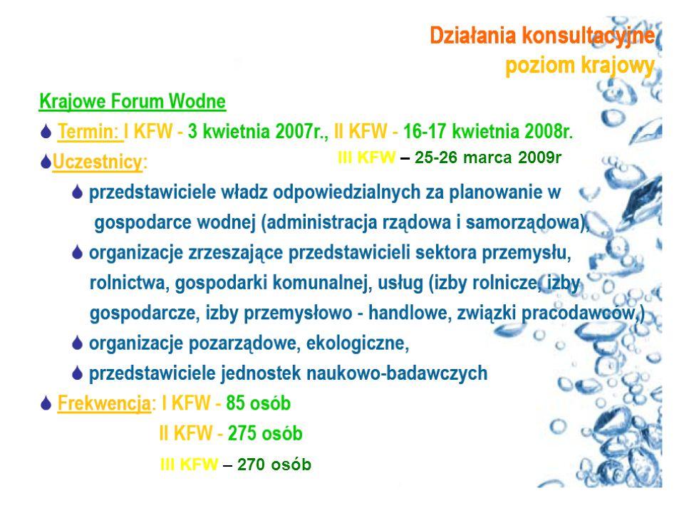 III KFW – 25-26 marca 2009r III KFW – 270 osób