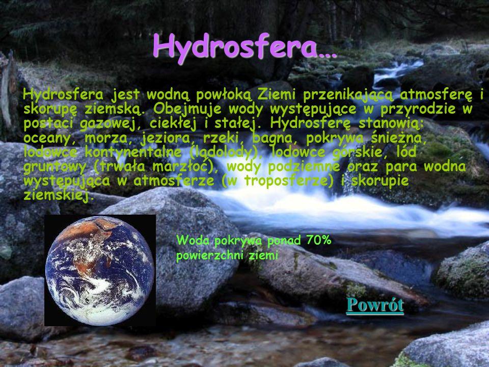Hydrosfera…