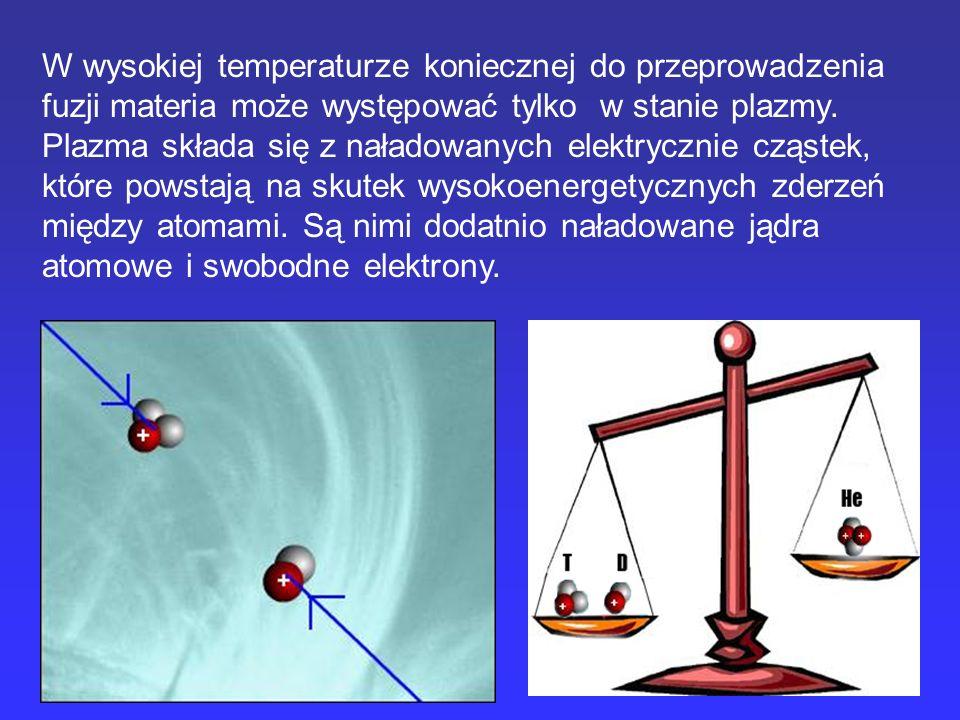 W wysokiej temperaturze koniecznej do przeprowadzenia fuzji materia może występować tylko w stanie plazmy.