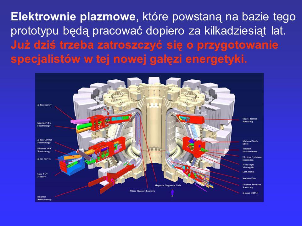 Elektrownie plazmowe, które powstaną na bazie tego prototypu będą pracować dopiero za kilkadziesiąt lat.