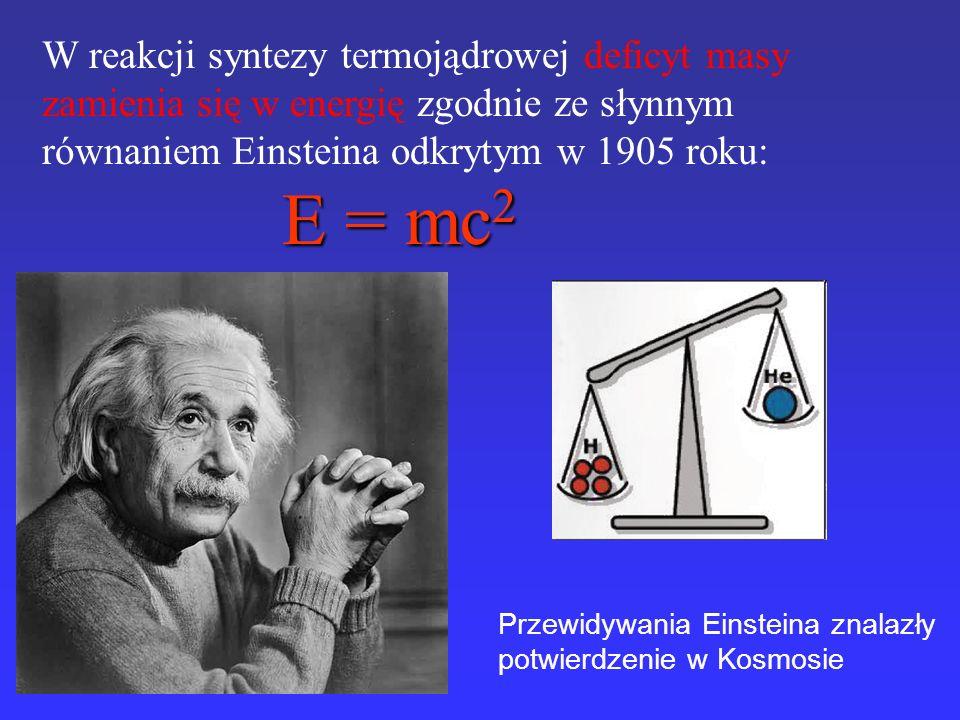 W reakcji syntezy termojądrowej deficyt masy zamienia się w energię zgodnie ze słynnym równaniem Einsteina odkrytym w 1905 roku: