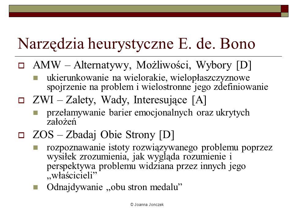 Narzędzia heurystyczne E. de. Bono