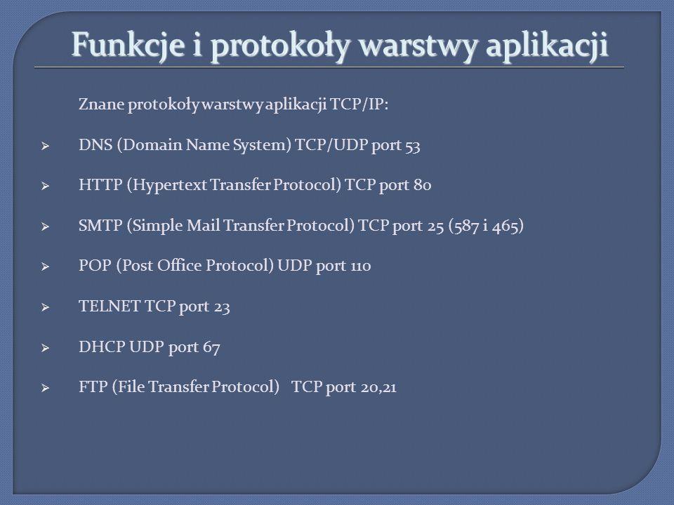 Funkcje i protokoły warstwy aplikacji
