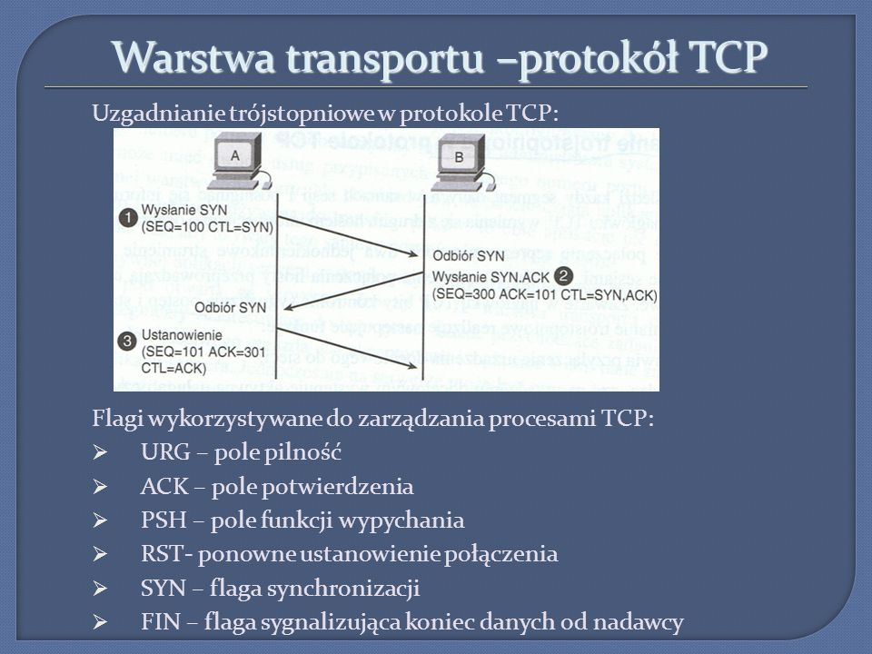 Warstwa transportu –protokół TCP