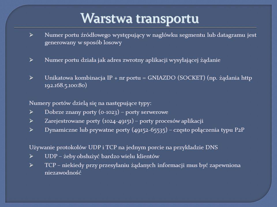 Warstwa transportu Numer portu źródłowego występujący w nagłówku segmentu lub datagramu jest generowany w sposób losowy.